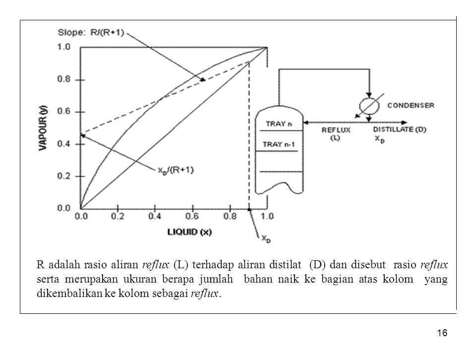 16 R adalah rasio aliran reflux (L) terhadap aliran distilat (D) dan disebut rasio reflux serta merupakan ukuran berapa jumlah bahan naik ke bagian at