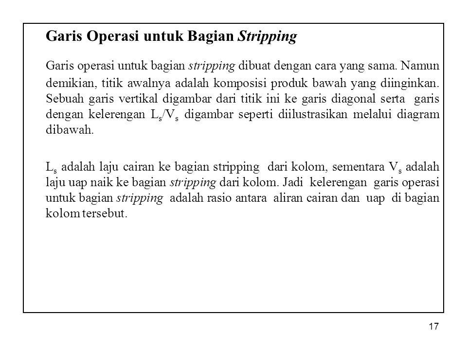 17 Garis Operasi untuk Bagian Stripping Garis operasi untuk bagian stripping dibuat dengan cara yang sama. Namun demikian, titik awalnya adalah kompos