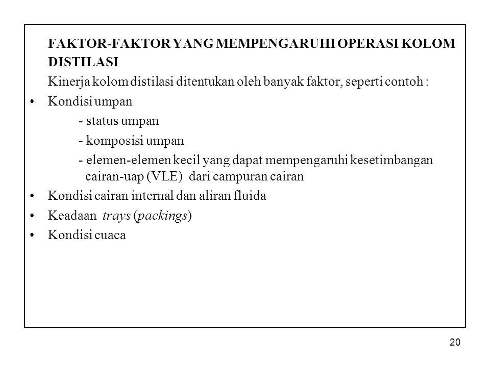 20 FAKTOR-FAKTOR YANG MEMPENGARUHI OPERASI KOLOM DISTILASI Kinerja kolom distilasi ditentukan oleh banyak faktor, seperti contoh : Kondisi umpan - sta