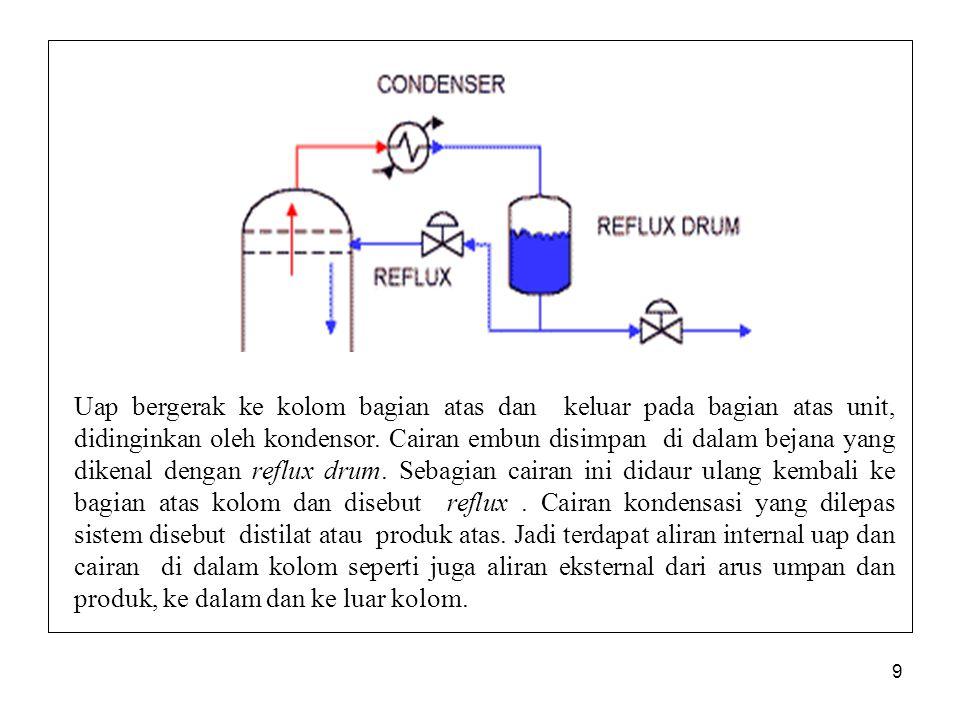 9 Uap bergerak ke kolom bagian atas dan keluar pada bagian atas unit, didinginkan oleh kondensor. Cairan embun disimpan di dalam bejana yang dikenal d