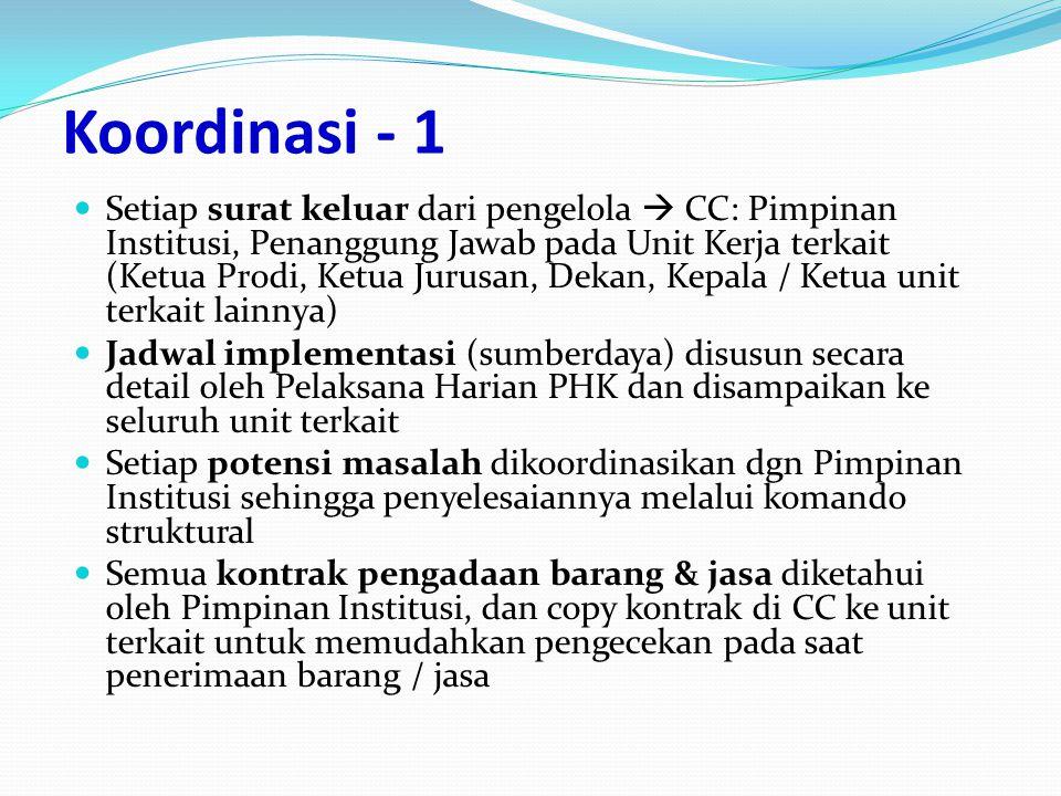 Koordinasi - 1 Setiap surat keluar dari pengelola  CC: Pimpinan Institusi, Penanggung Jawab pada Unit Kerja terkait (Ketua Prodi, Ketua Jurusan, Deka