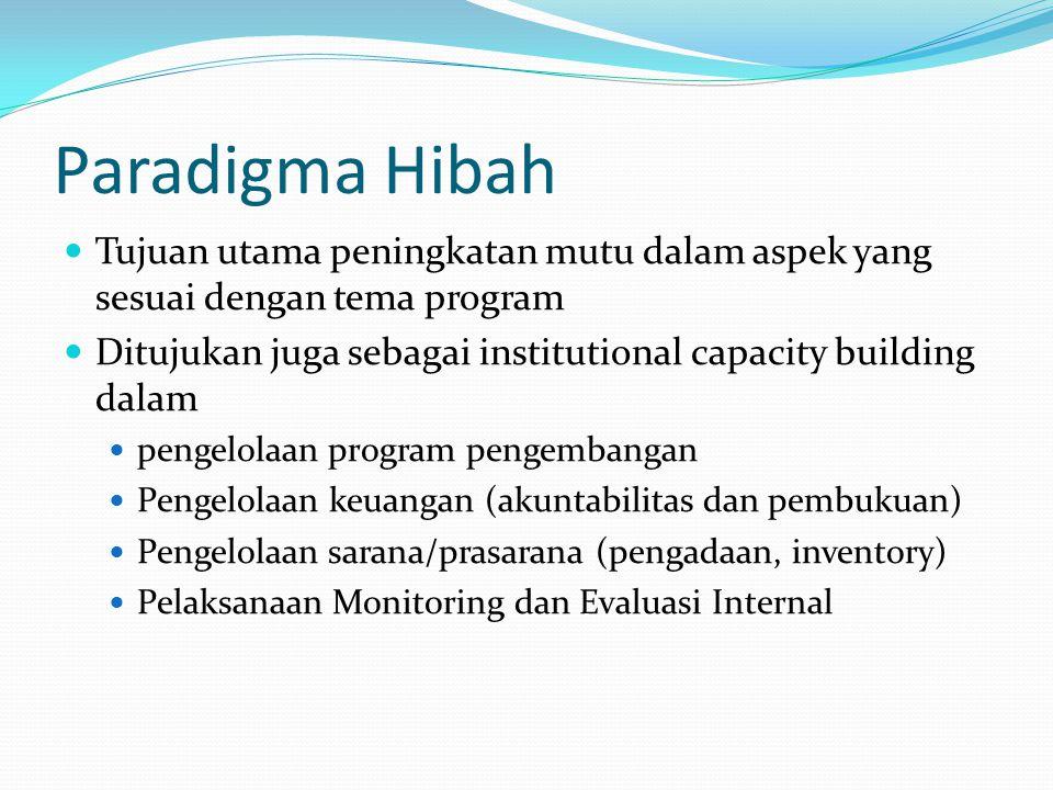 Paradigma Hibah Tujuan utama peningkatan mutu dalam aspek yang sesuai dengan tema program Ditujukan juga sebagai institutional capacity building dalam
