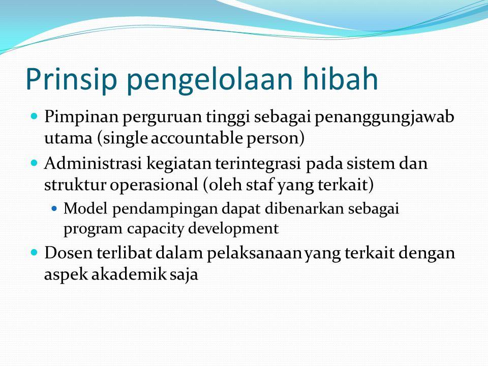 Prinsip pengelolaan hibah Pimpinan perguruan tinggi sebagai penanggungjawab utama (single accountable person) Administrasi kegiatan terintegrasi pada sistem dan struktur operasional (oleh staf yang terkait) Model pendampingan dapat dibenarkan sebagai program capacity development Dosen terlibat dalam pelaksanaan yang terkait dengan aspek akademik saja