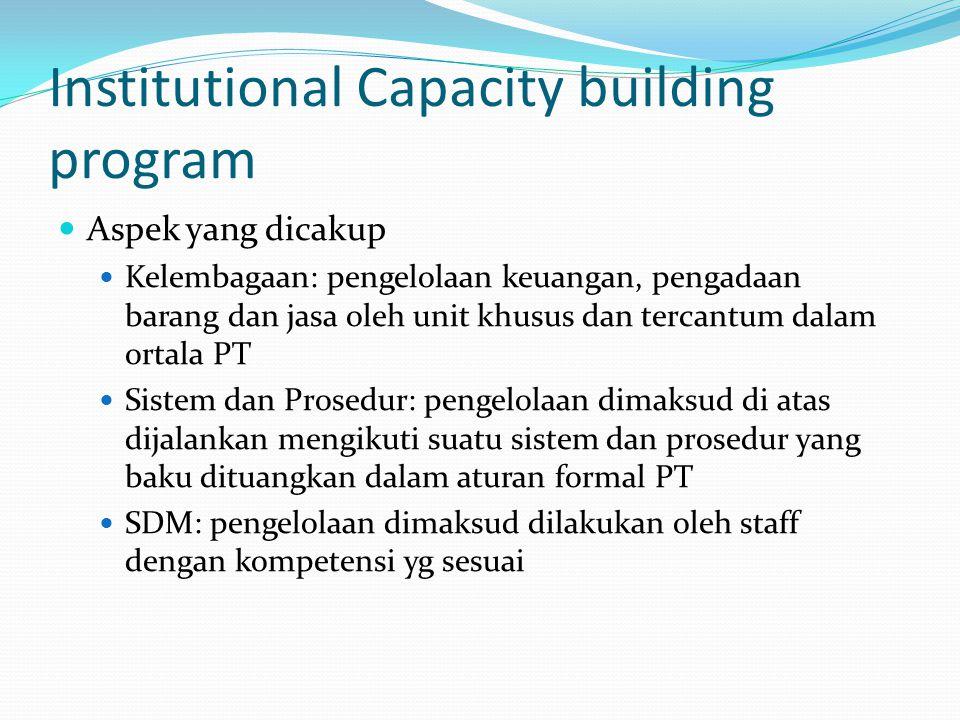 Institutional Capacity building program Aspek yang dicakup Kelembagaan: pengelolaan keuangan, pengadaan barang dan jasa oleh unit khusus dan tercantum