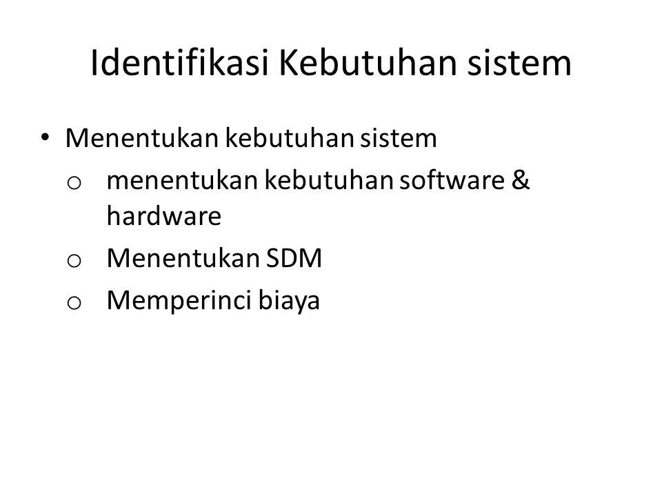 Identifikasi Kebutuhan sistem Menentukan kebutuhan sistem o menentukan kebutuhan software & hardware o Menentukan SDM o Memperinci biaya