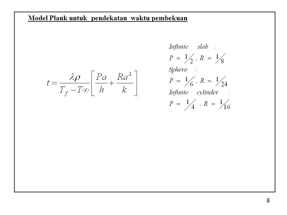 8 Model Plank untuk pendekatan waktu pembekuan