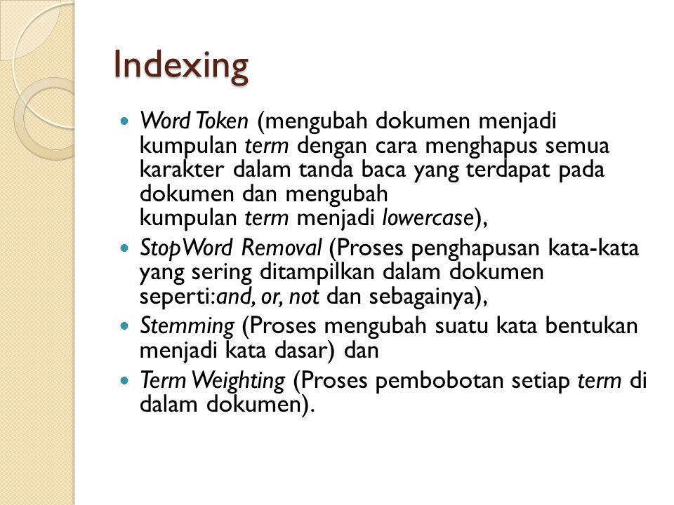 Indexing Word Token (mengubah dokumen menjadi kumpulan term dengan cara menghapus semua karakter dalam tanda baca yang terdapat pada dokumen dan mengu