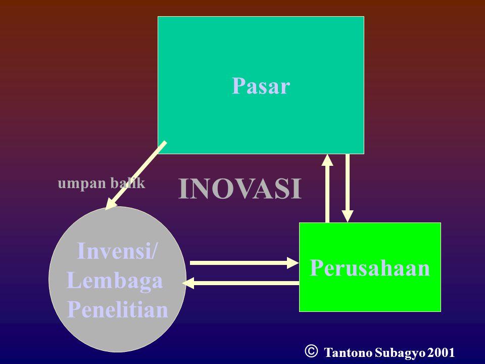 Perusahaan Pasar Invensi/ Lembaga Penelitian  Tantono Subagyo 2001 umpan balik INOVASI