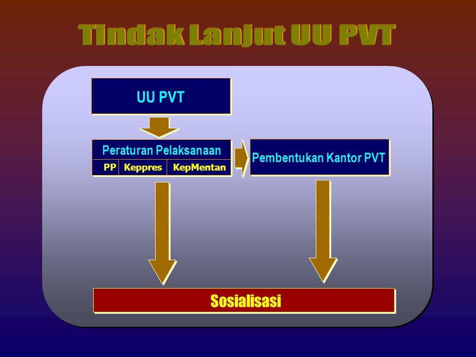 UU PVT Sosialisasi Peraturan Pelaksanaan Pembentukan Kantor PVT PP Keppres KepMentan