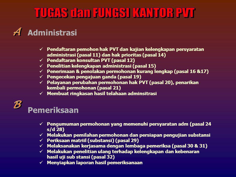 Administrasi Pendaftaran pemohon hak PVT dan kajian kelengkapan persyaratan administrasi (pasal 11) dan hak prioritas (pasal 14) Pendaftaran konsultan PVT (pasal 12) Penelitian kelengkapan administrasi (pasal 15) Penerimaan & penolakan permohonan kurang lengkap (pasal 16 &17) Pengecekan pengajuan ganda (pasal 19) Pelayanan perubahan permohonan hak PVT (pasal 20), penarikan kembali permohonan (pasal 21) Membuat ringkasan hasil telahaan adminsitrasi Pemeriksaan Pengumuman permohonan yang memenuhi persyaratan adm (pasal 24 s/d 28) Melakukan pemilahan permohonan dan persiapan pengujian substansi Periksaan matriil (substansi) (pasal 29) Melaksanakan kerjasama dengan lembaga pemeriksa (pasal 30 & 31) Melakukan penelitian ulang terhadap kelengkapan dan kebenaran hasil uji sub stansi (pasal 32) Menyiapkan laporan hasil pemeriksanaan