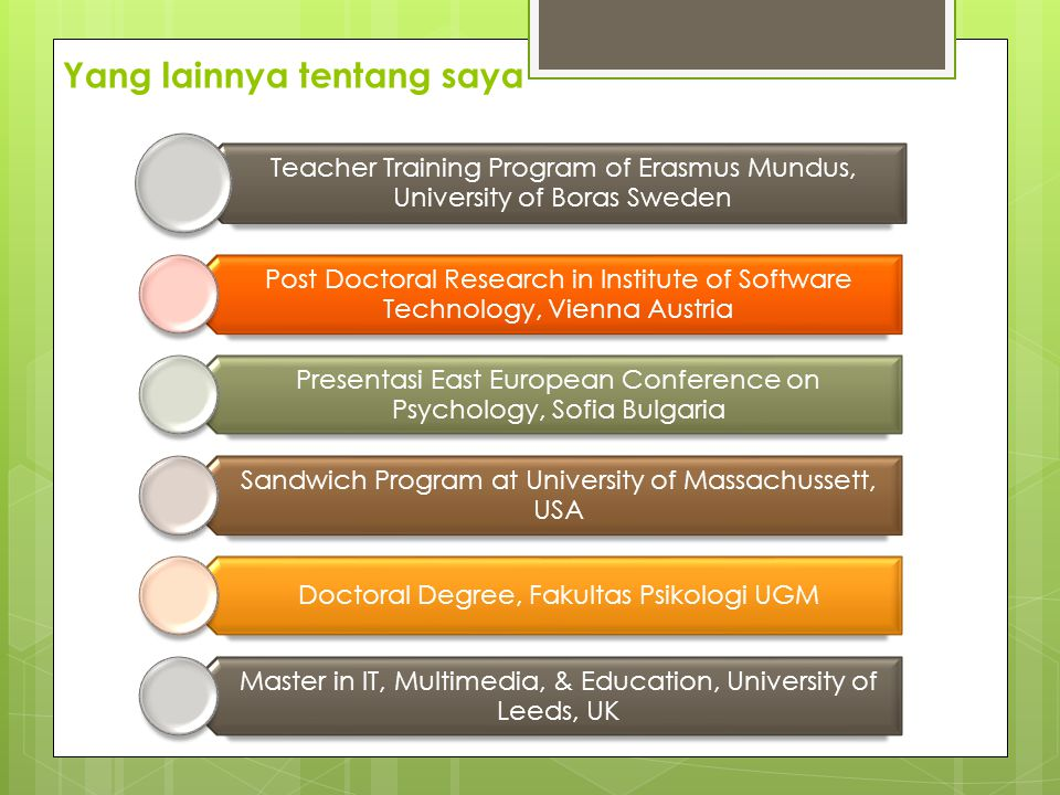 Yang lainnya tentang saya Teacher Training Program of Erasmus Mundus, University of Boras Sweden Post Doctoral Research in Institute of Software Technology, Vienna Austria Presentasi East European Conference on Psychology, Sofia Bulgaria Sandwich Program at University of Massachussett, USA Doctoral Degree, Fakultas Psikologi UGM Master in IT, Multimedia, & Education, University of Leeds, UK