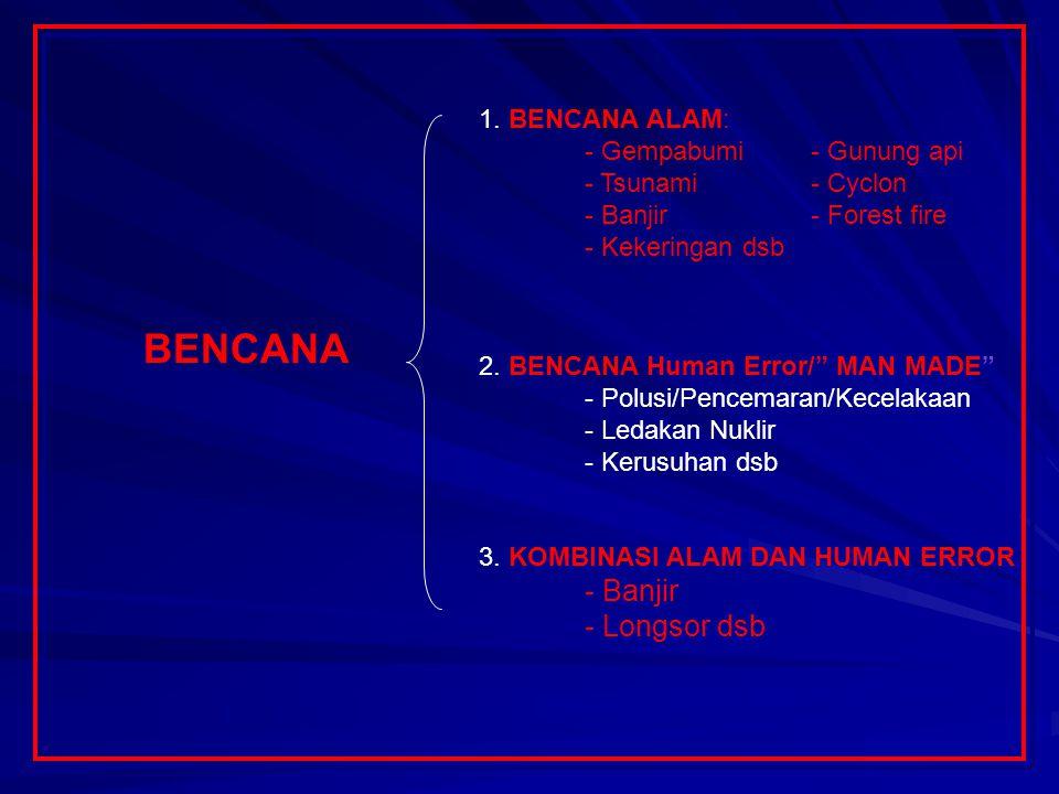 BENCANA 1.