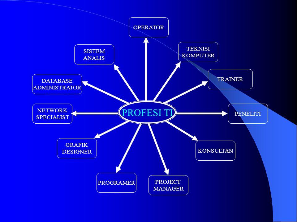 OPERATOR Menangani operasi sistem komputer Tugas-tugas, antara lain : – Menghidupkan dan mematikan mesin – Melakukan pemeliharaan sistem komputer – Memasukkan data Tugas biasanya bersifat reguler dan baku