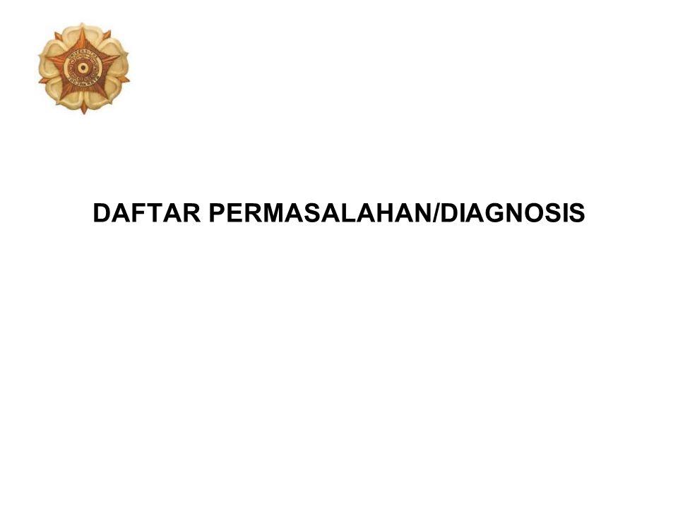 DAFTAR PERMASALAHAN/DIAGNOSIS