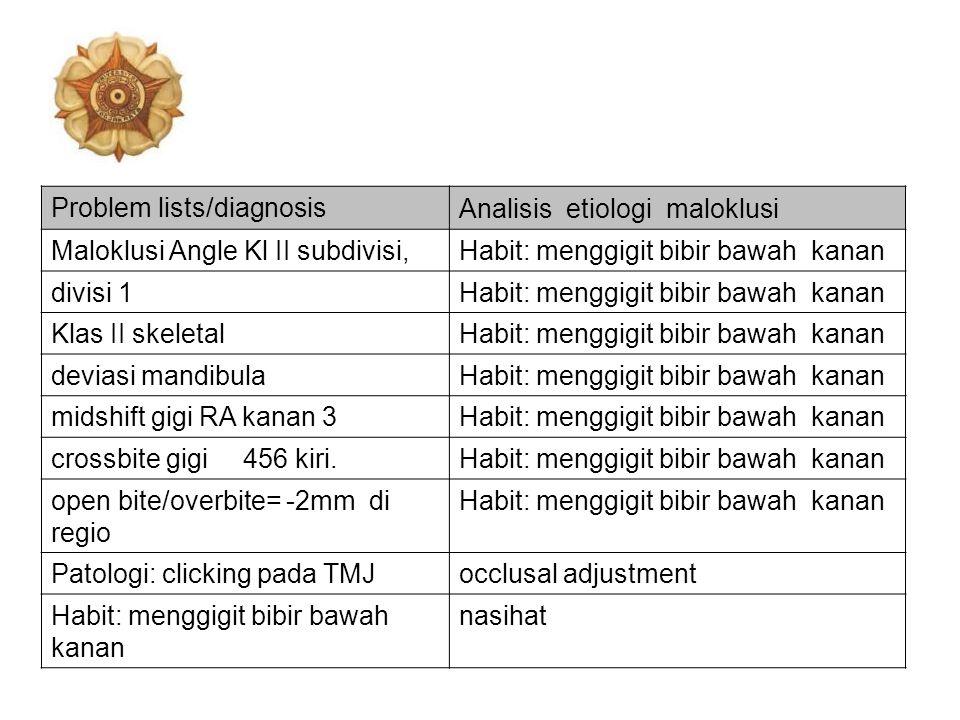Problem lists/diagnosis Analisis etiologi maloklusi Maloklusi Angle Kl II subdivisi,Habit: menggigit bibir bawah kanan divisi 1Habit: menggigit bibir