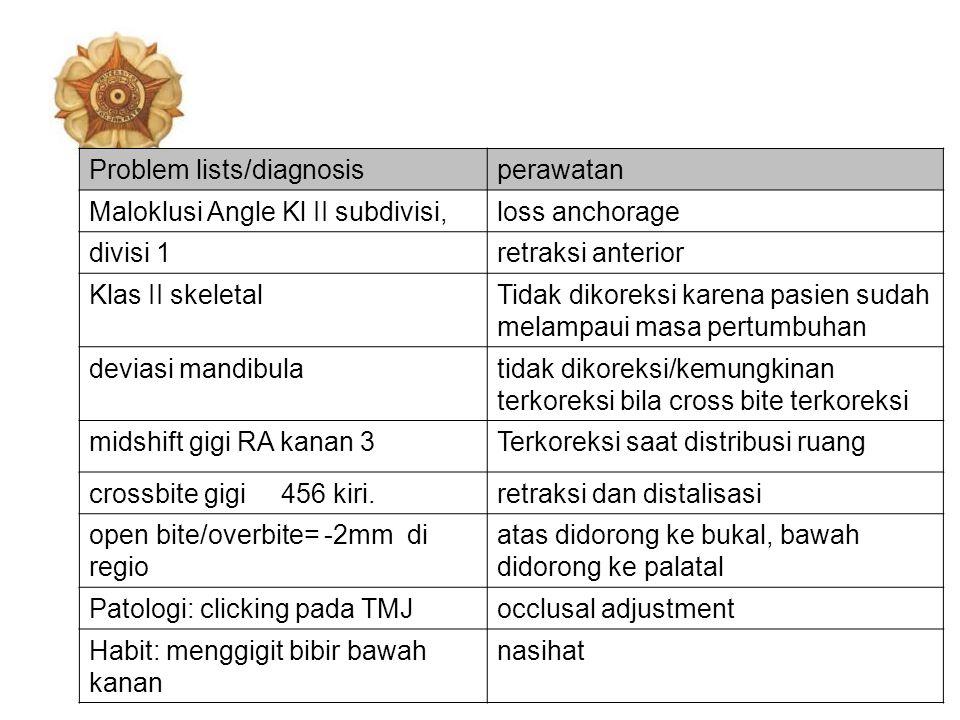 Problem lists/diagnosisperawatan Maloklusi Angle Kl II subdivisi,loss anchorage divisi 1retraksi anterior Klas II skeletalTidak dikoreksi karena pasie