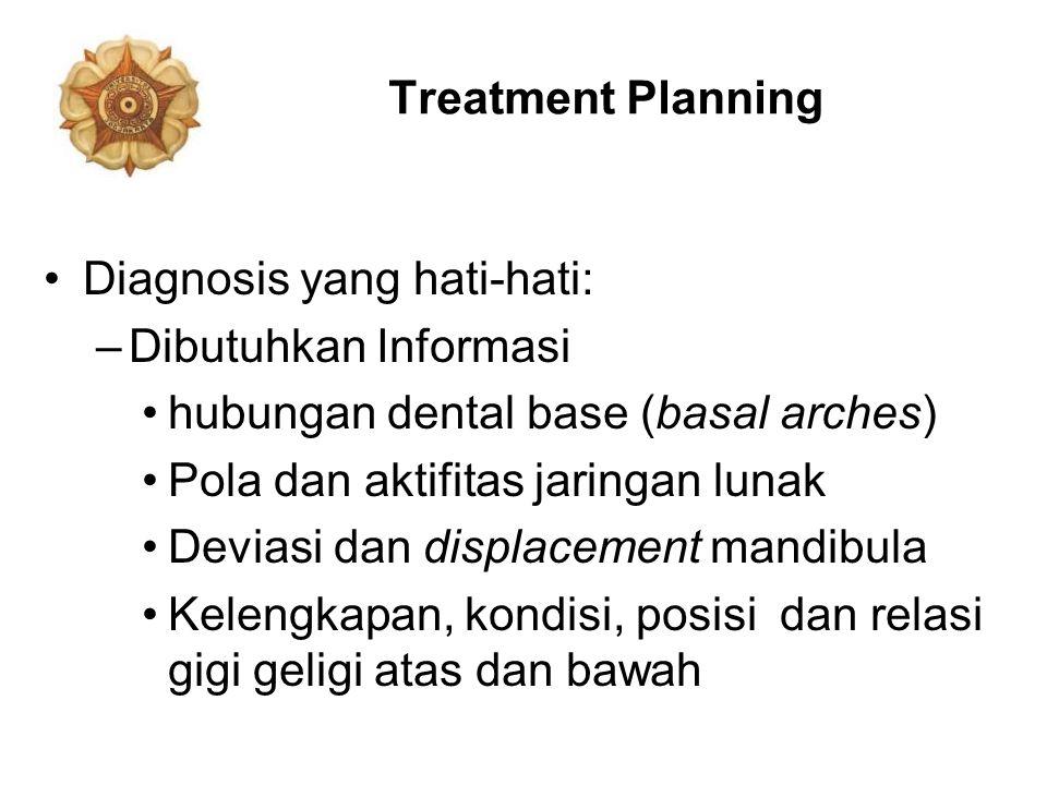Treatment Planning Diagnosis yang hati-hati: –Dibutuhkan Informasi hubungan dental base (basal arches) Pola dan aktifitas jaringan lunak Deviasi dan d