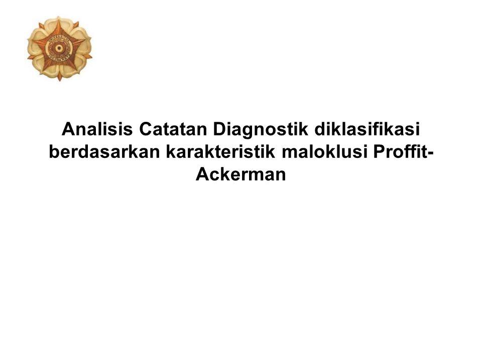 Analisis Catatan Diagnostik diklasifikasi berdasarkan karakteristik maloklusi Proffit- Ackerman