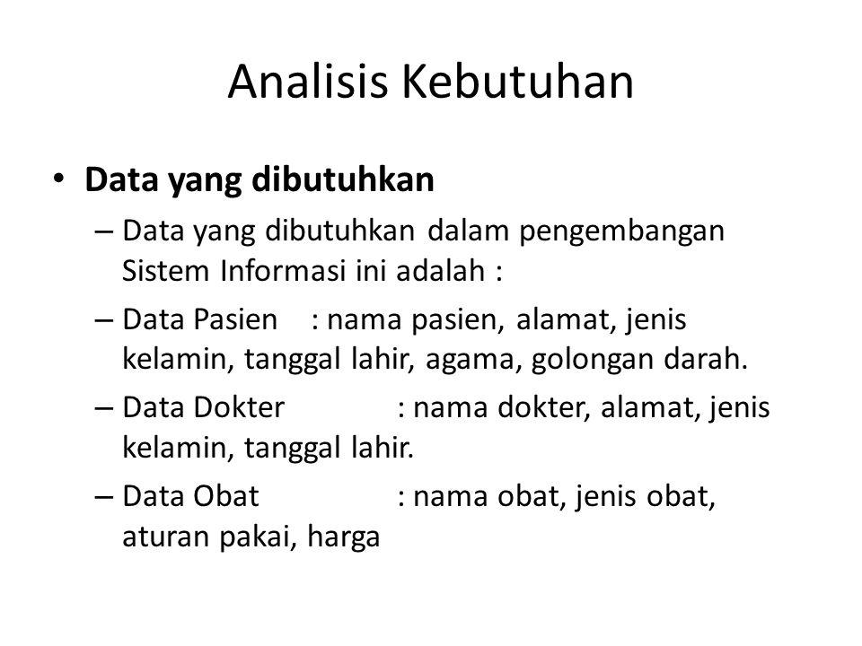Analisis Kebutuhan Data yang dibutuhkan – Data yang dibutuhkan dalam pengembangan Sistem Informasi ini adalah : – Data Pasien : nama pasien, alamat, j