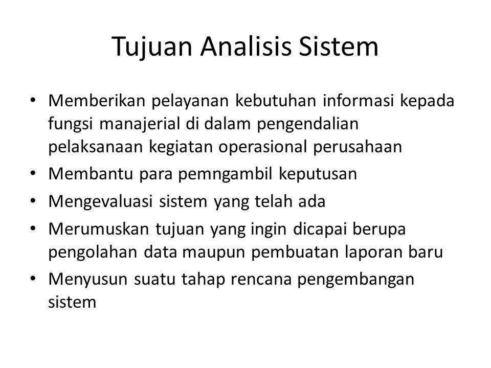 Tujuan Analisis Sistem Memberikan pelayanan kebutuhan informasi kepada fungsi manajerial di dalam pengendalian pelaksanaan kegiatan operasional perusa