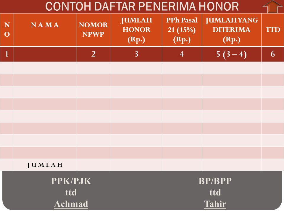 CONTOH DAFTAR PENERIMA HONOR NONO N A M ANOMOR NPWP JUMLAH HONOR (Rp.) PPh Pasal 21 (15%) (Rp.) JUMLAH YANG DITERIMA (Rp.) TTD 12345 (3 – 4)6 J U M L A H PPK/PJK ttd Achmad BP/BPP ttd Tahir