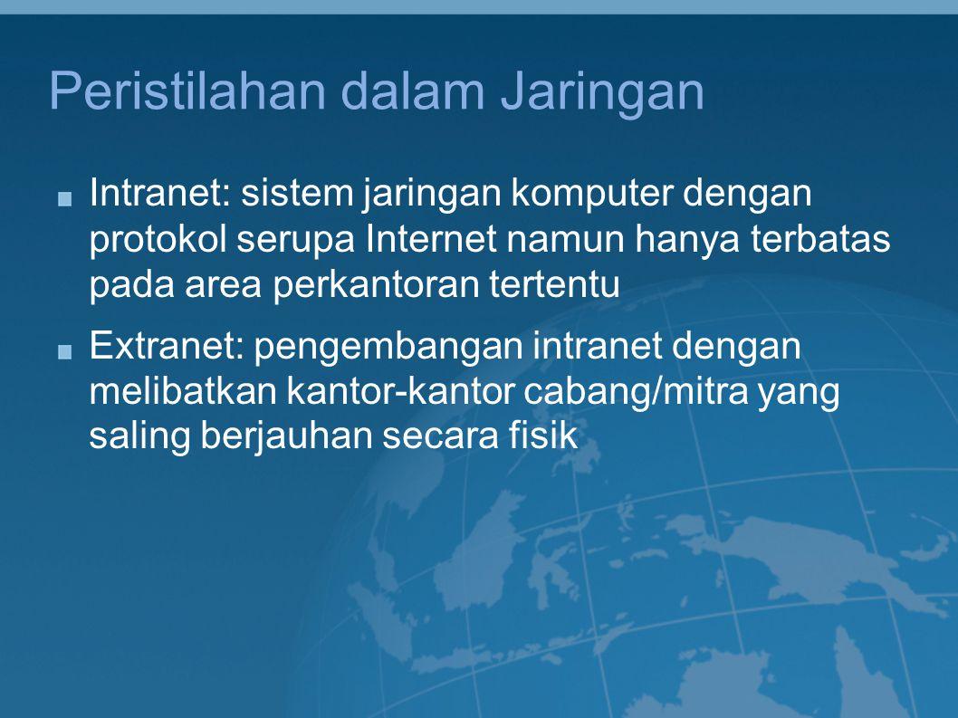 Peristilahan dalam Jaringan Intranet: sistem jaringan komputer dengan protokol serupa Internet namun hanya terbatas pada area perkantoran tertentu Ext