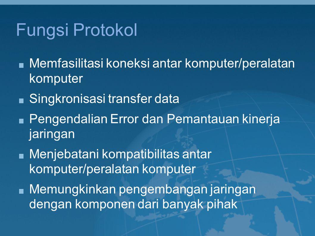 Fungsi Protokol Memfasilitasi koneksi antar komputer/peralatan komputer Singkronisasi transfer data Pengendalian Error dan Pemantauan kinerja jaringan