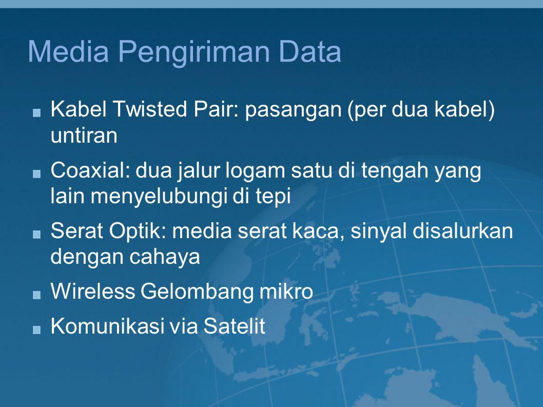 Peralatan Komunikasi Data Modem: via jalur telpon Network Interface Card: kabel tembaga, kabel optik, nir-kabel Switching: peralatan aktif pengatur lalulintas data Packet Switcing: menyalurkan data dalam bentuk paket-paket data Multiplexer: memanfaatkan satu jalur untuk melewatkan banyak saluran data