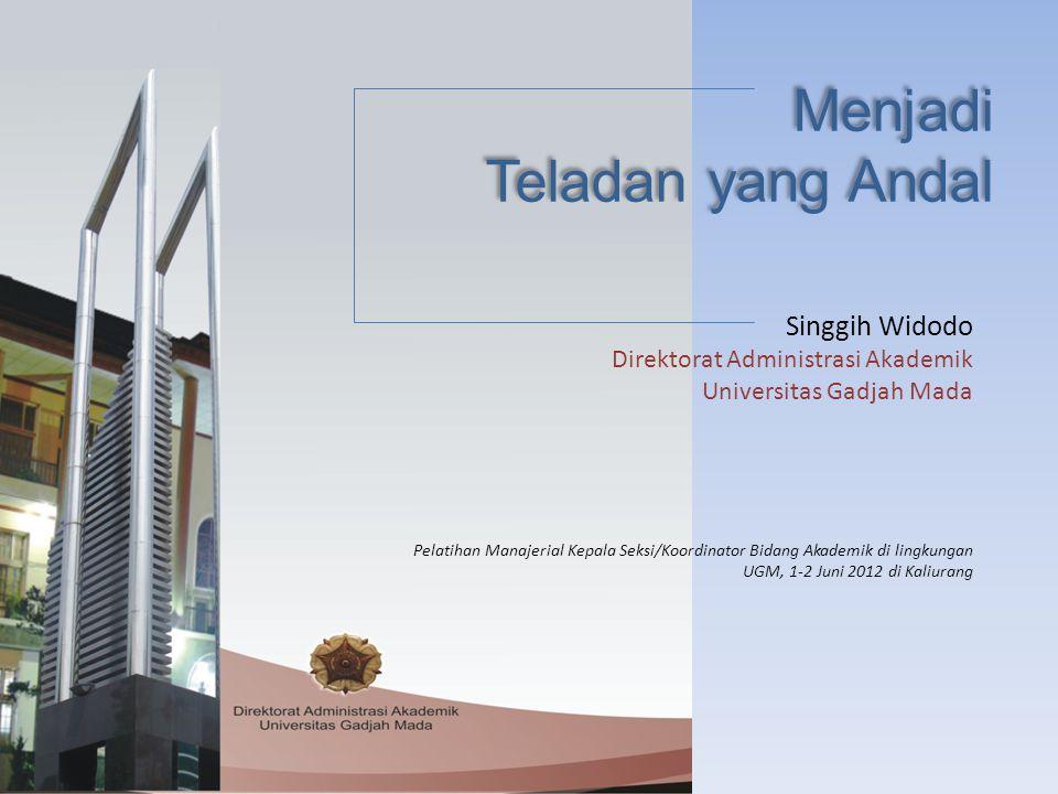 Menjadi Teladan yang Andal Singgih Widodo Direktorat Administrasi Akademik Universitas Gadjah Mada Pelatihan Manajerial Kepala Seksi/Koordinator Bidan