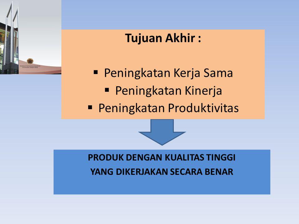 PRODUK DENGAN KUALITAS TINGGI YANG DIKERJAKAN SECARA BENAR Tujuan Akhir :  Peningkatan Kerja Sama  Peningkatan Kinerja  Peningkatan Produktivitas