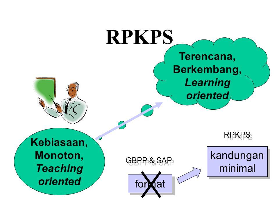 RPKPS Terencana, Berkembang, Learning oriented Kebiasaan, Monoton, Teaching oriented format kandungan minimal kandungan minimal GBPP & SAP RPKPS