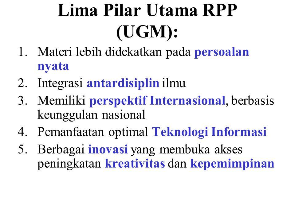 Lima Pilar Utama RPP (UGM): 1.Materi lebih didekatkan pada persoalan nyata 2.Integrasi antardisiplin ilmu 3.Memiliki perspektif Internasional, berbasi