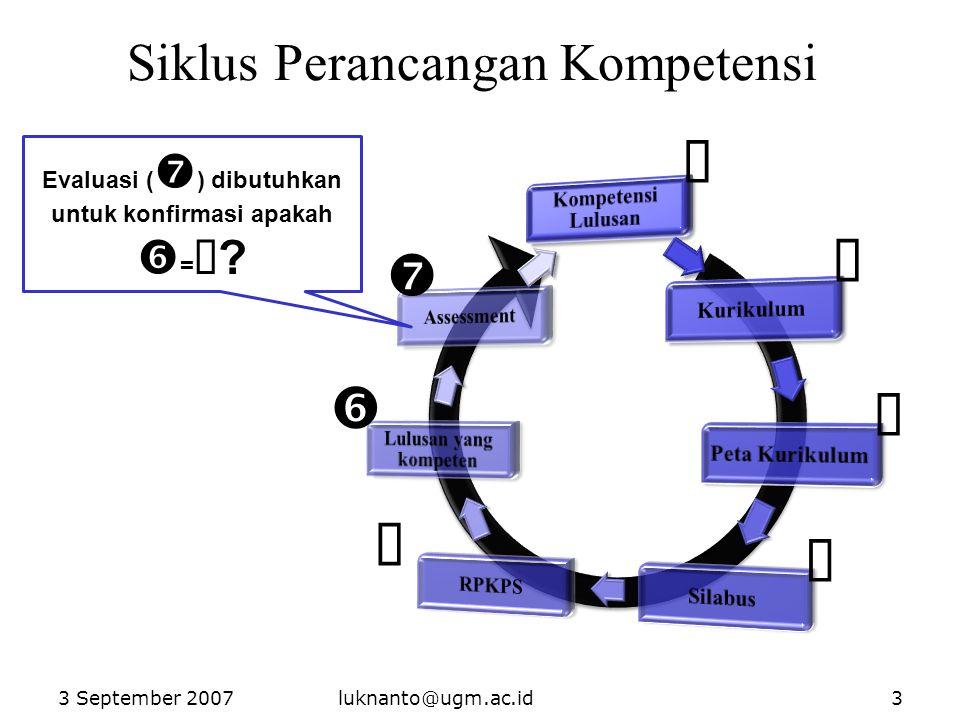 Siklus Perancangan Kompetensi 3 September 2007luknanto@ugm.ac.id3      ' ' Evaluasi ( ' ) dibutuhkan untuk konfirmasi apakah ' =  ?