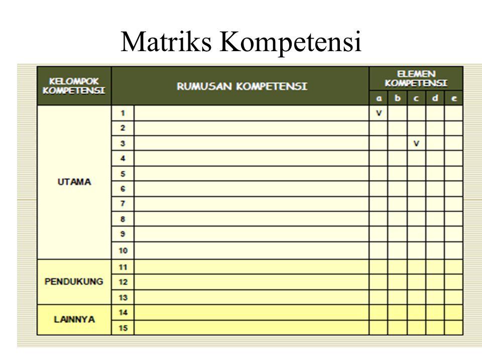 Matriks Kompetensi