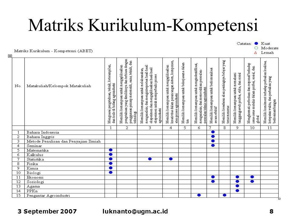 Matriks Kurikulum-Kompetensi 3 September 2007luknanto@ugm.ac.id8