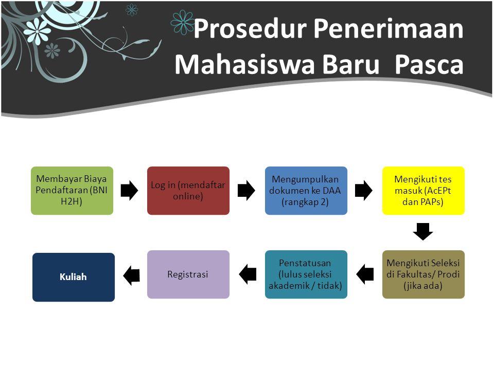 Syarat Pendaftaran Mhs Baru Pascasarjana Program Master (S2) -IPK S1 min.