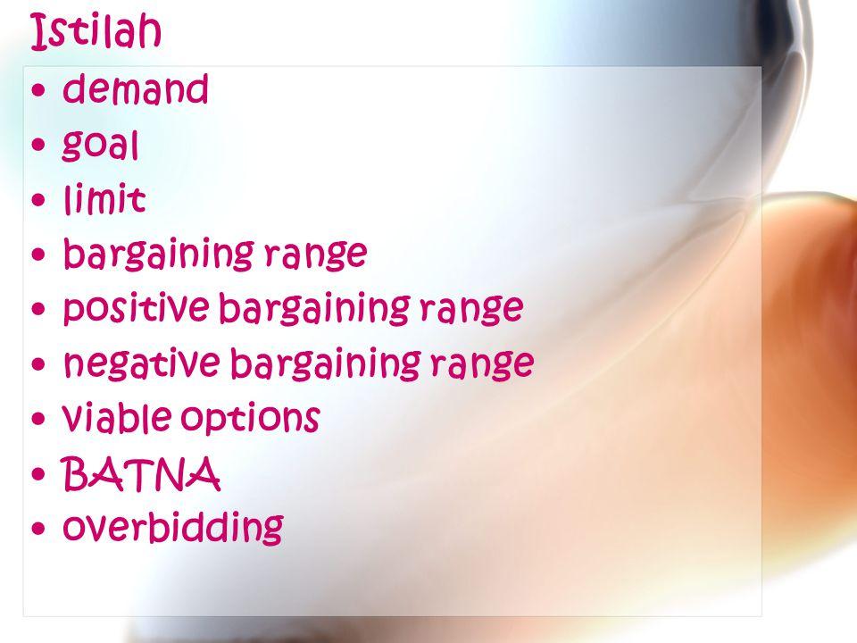 Istilah demand goal limit bargaining range positive bargaining range negative bargaining range viable options BATNA overbidding