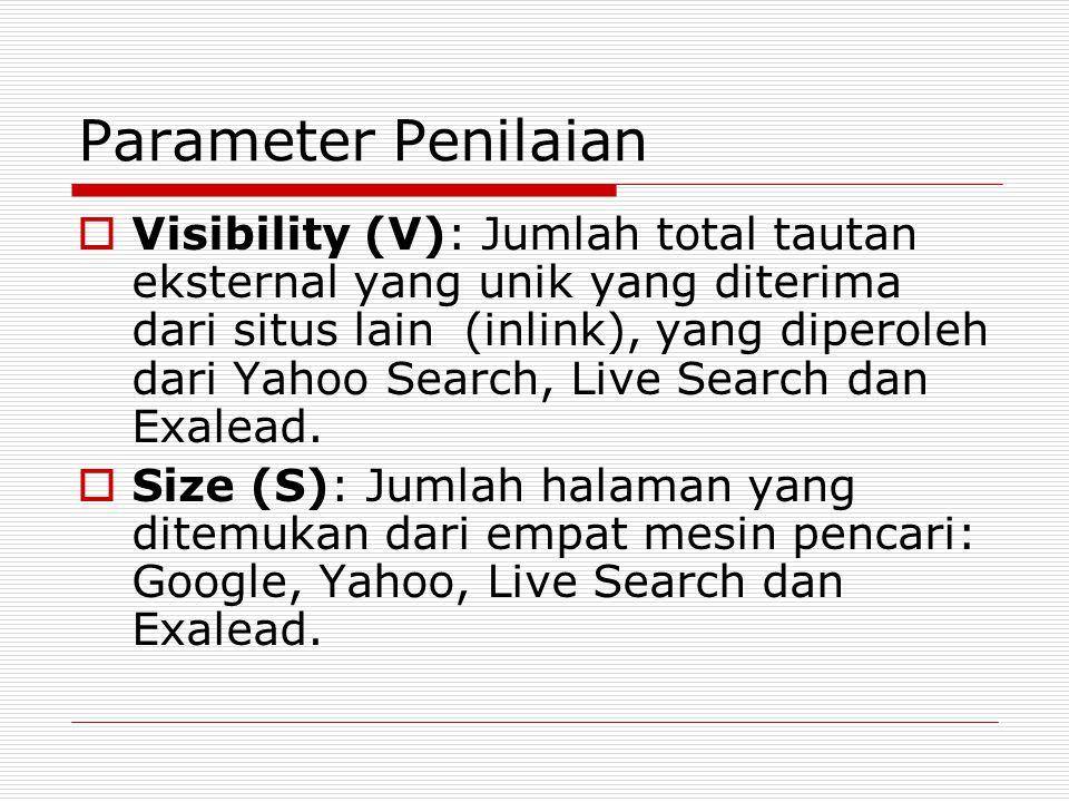 Parameter Penilaian  Visibility (V): Jumlah total tautan eksternal yang unik yang diterima dari situs lain (inlink), yang diperoleh dari Yahoo Search, Live Search dan Exalead.