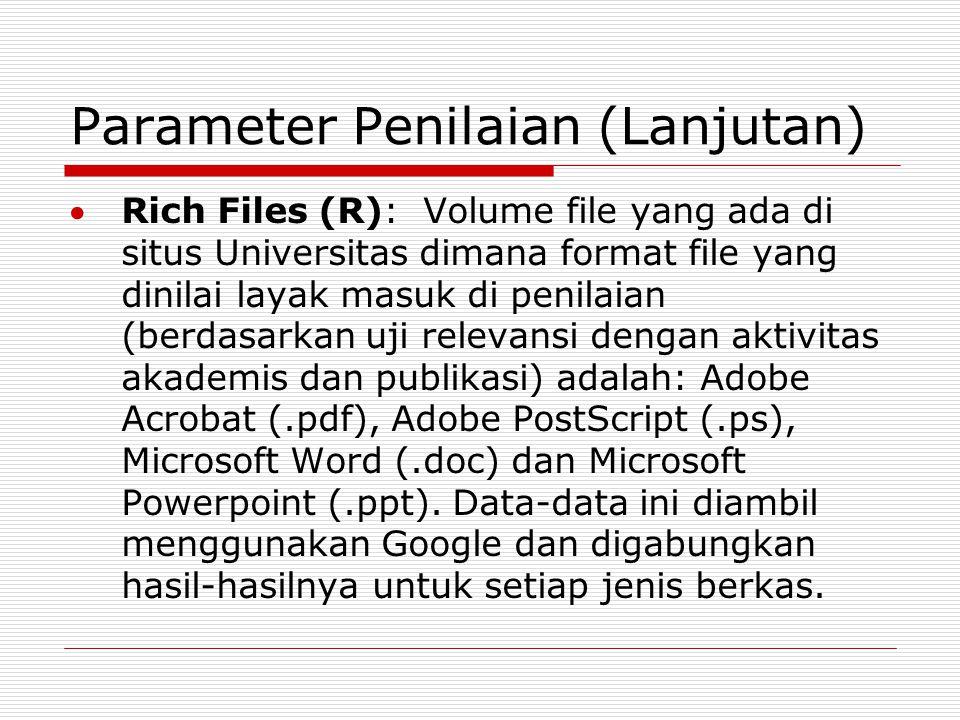 Parameter Penilaian (Lanjutan) Rich Files (R): Volume file yang ada di situs Universitas dimana format file yang dinilai layak masuk di penilaian (berdasarkan uji relevansi dengan aktivitas akademis dan publikasi) adalah: Adobe Acrobat (.pdf), Adobe PostScript (.ps), Microsoft Word (.doc) dan Microsoft Powerpoint (.ppt).