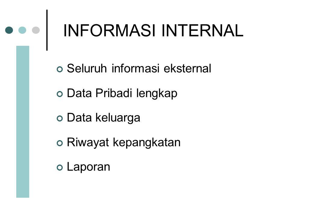 INFORMASI INTERNAL Seluruh informasi eksternal Data Pribadi lengkap Data keluarga Riwayat kepangkatan Laporan