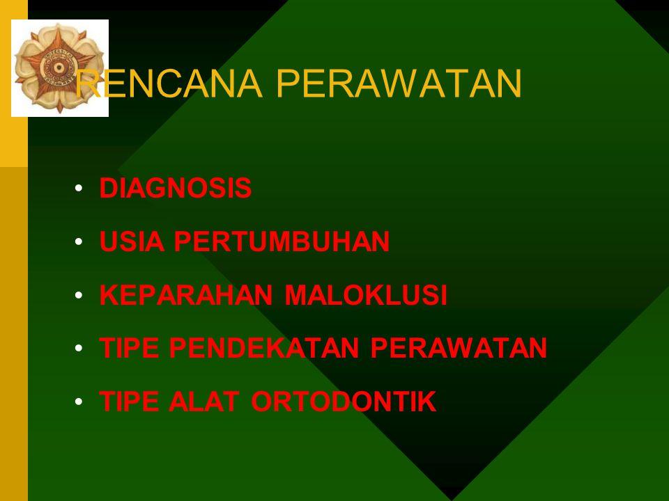 RENCANA PERAWATAN ORTODONTIK OLEH: Drg. Cendrawasih AF M.Kes, Sp. Ort