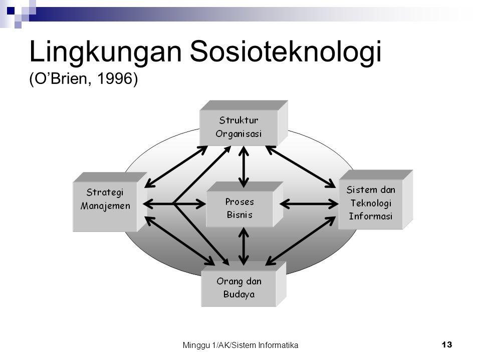 Minggu 1/AK/Sistem Informatika13 Lingkungan Sosioteknologi (O'Brien, 1996)