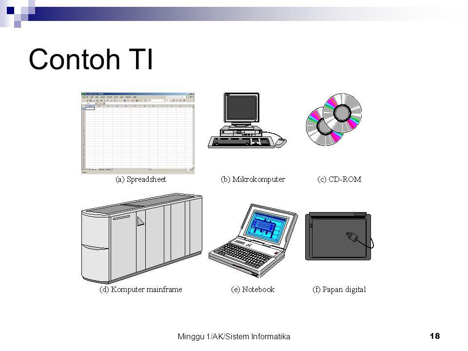 Minggu 1/AK/Sistem Informatika18 Contoh TI