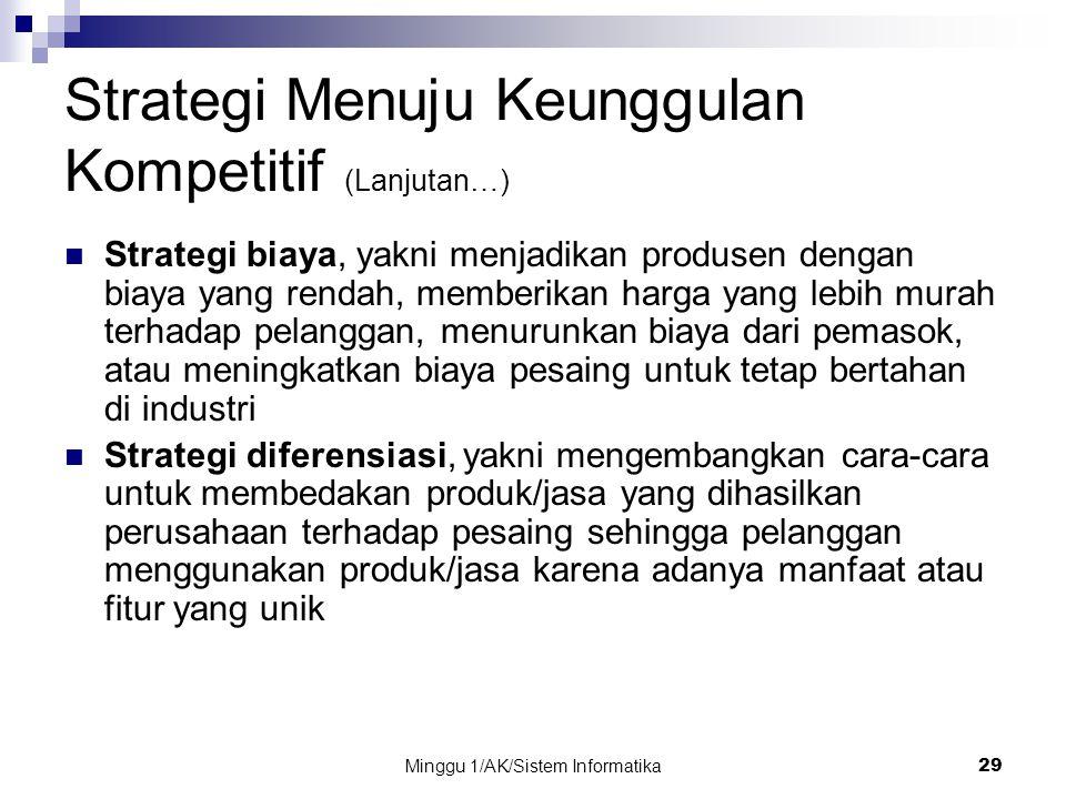 Minggu 1/AK/Sistem Informatika29 Strategi Menuju Keunggulan Kompetitif (Lanjutan…) Strategi biaya, yakni menjadikan produsen dengan biaya yang rendah,