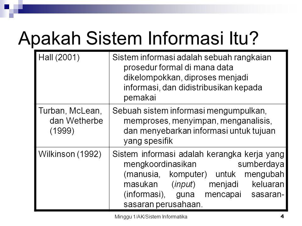 Minggu 1/AK/Sistem Informatika4 Apakah Sistem Informasi Itu? Hall (2001)Sistem informasi adalah sebuah rangkaian prosedur formal di mana data dikelomp