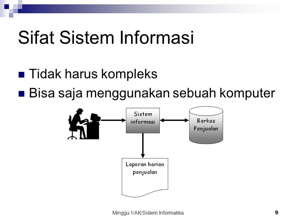 Minggu 1/AK/Sistem Informatika9 Sifat Sistem Informasi Tidak harus kompleks Bisa saja menggunakan sebuah komputer