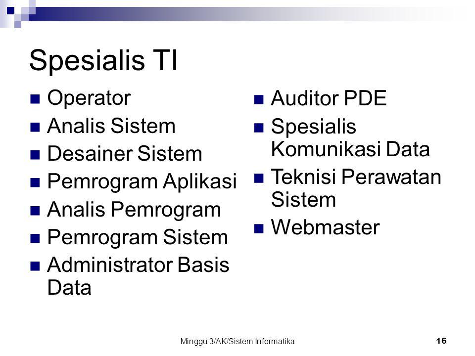 Minggu 3/AK/Sistem Informatika16 Spesialis TI Operator Analis Sistem Desainer Sistem Pemrogram Aplikasi Analis Pemrogram Pemrogram Sistem Administrator Basis Data Auditor PDE Spesialis Komunikasi Data Teknisi Perawatan Sistem Webmaster