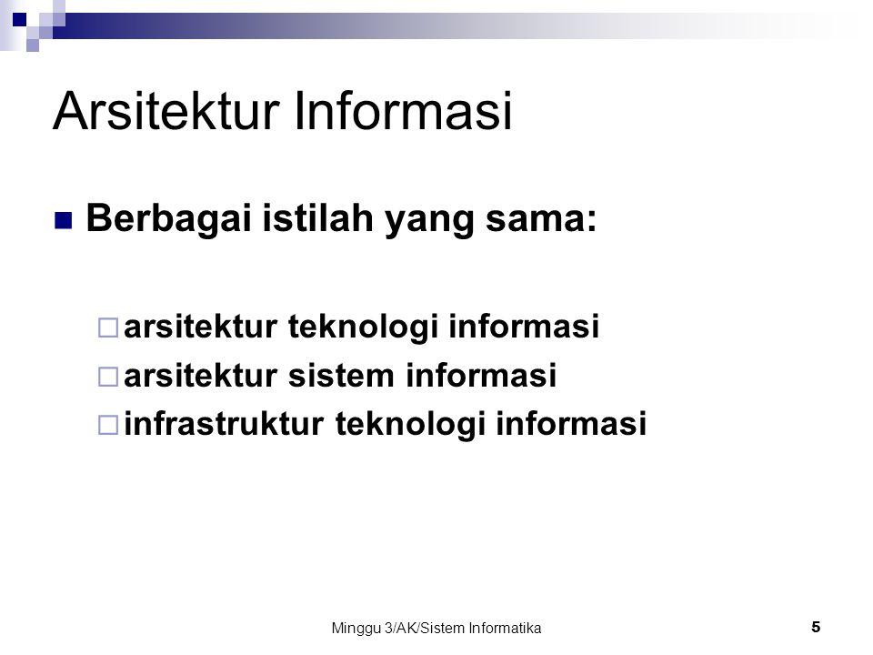 Minggu 3/AK/Sistem Informatika5 Arsitektur Informasi Berbagai istilah yang sama:  arsitektur teknologi informasi  arsitektur sistem informasi  infrastruktur teknologi informasi