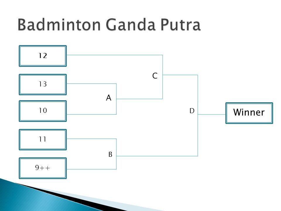 12 11 9++ 13 10 Winner C A B D