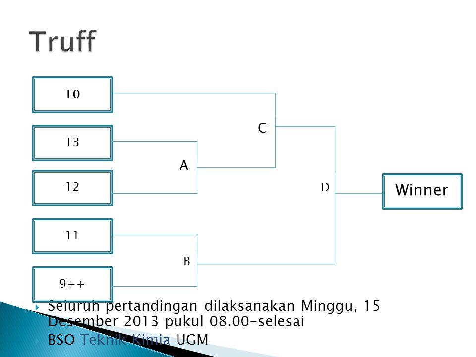  Seluruh pertandingan dilaksanakan Minggu, 15 Desember 2013 pukul 08.00-selesai  BSO Teknik Kimia UGM 10 11 9++ 13 12 Winner C A B D